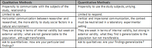 disadvantages of qualitative research